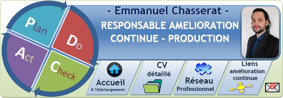 exemple cv amelioration continue